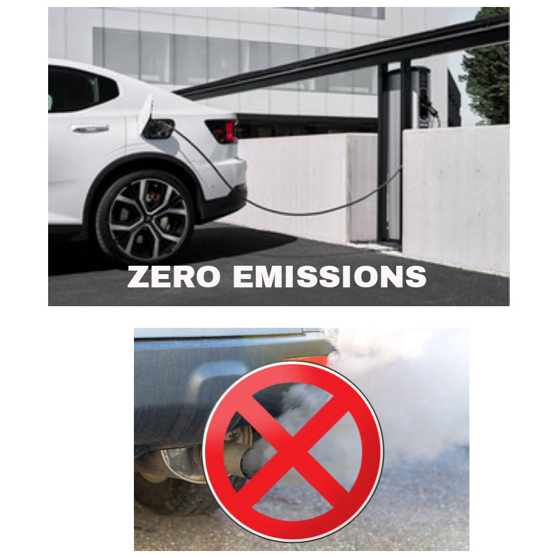 Electric car with zero emissions vs petrol car with smog