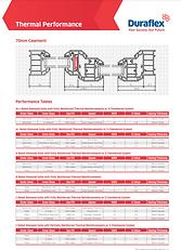 Duraflex 70 mm casement window thermal performance technical guide