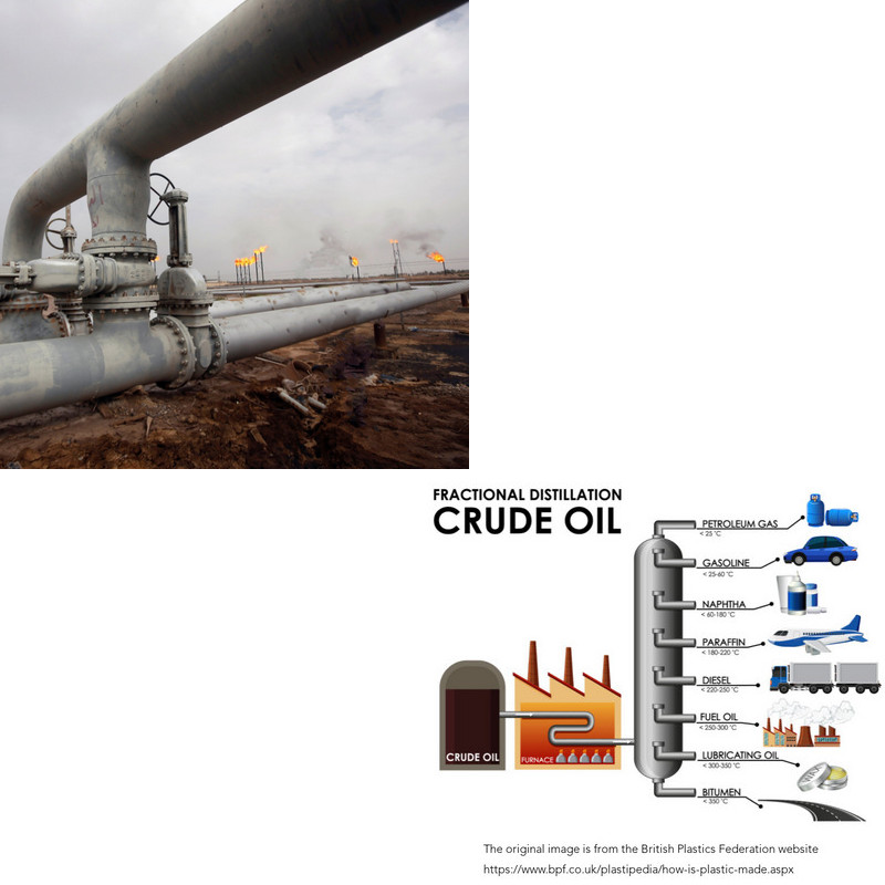 Oil Extraction Site and Scheme of Fractional Distillation of Crude Oil