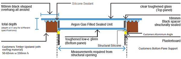 The sectional view of a double glazed installed unit