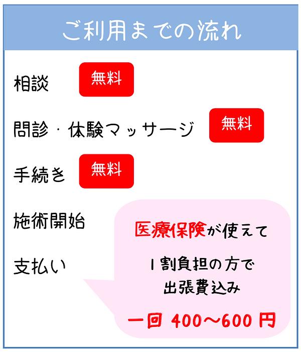 スクリーンショット 2020-01-09 0.00.22.png