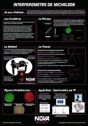 Poster -Interférométrie