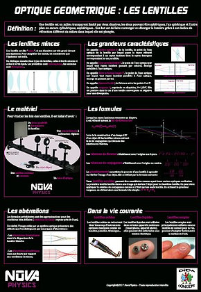 Poster - Optique Géométrique