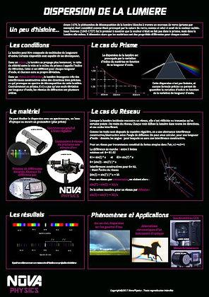 Poster - Dispersion de la lumière