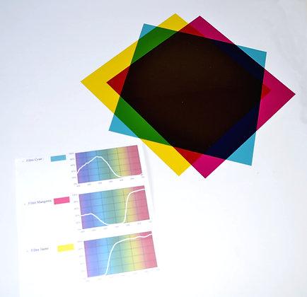 Lot de 3 filtres CMJ pour synthèse soustractive