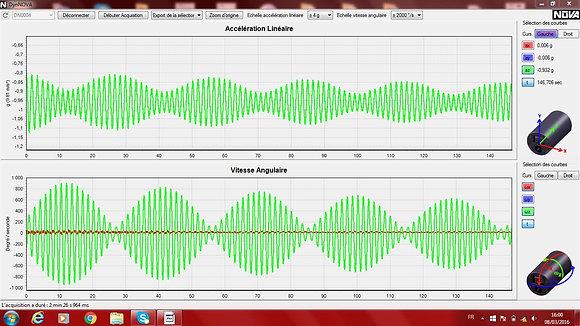 Pendule de Wilberforce avec centrale inertielle
