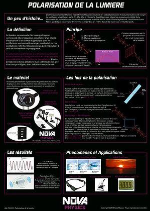 Poster - Polarisation