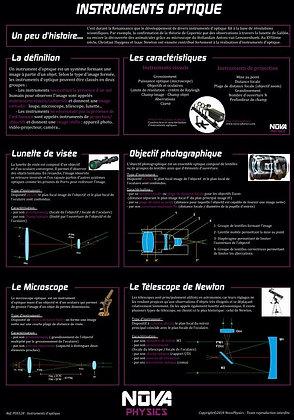 Poster - Instruments d'optique
