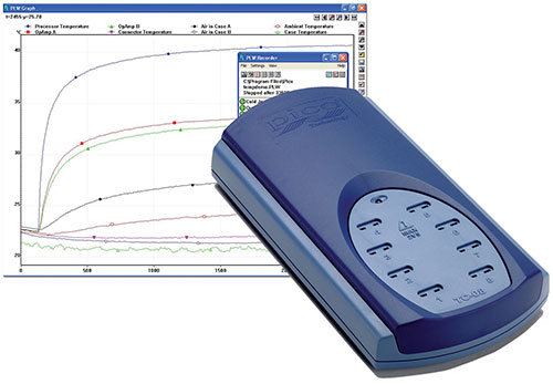 Interface Datalogger 20bits