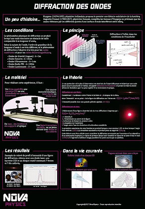 Poster - Diffraction