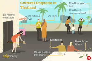 Graphic of cultural etiquette reminders for Thailand such as smiling, returning a wai, and to avoid touching a child's head.