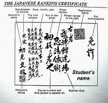 Kyu Rank Example