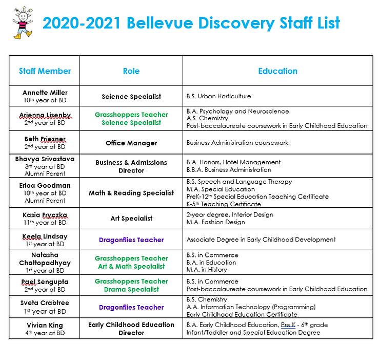 Staff List 2020.png