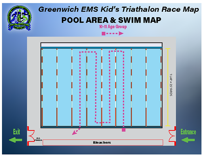GKT Race Map 2019 SWIM map 10-11yo.png