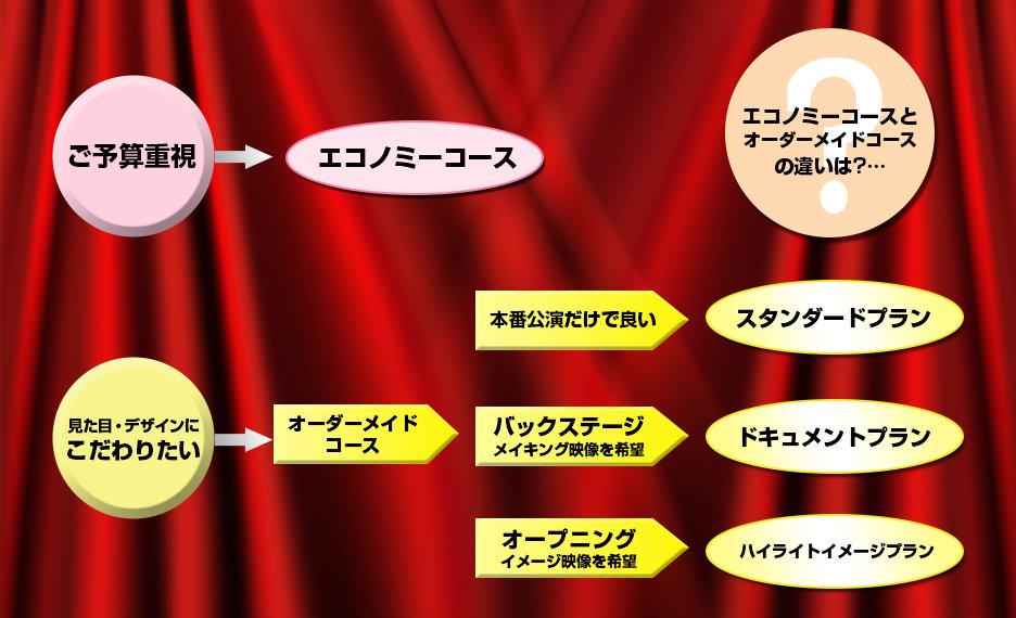 TOPチャート.jpg