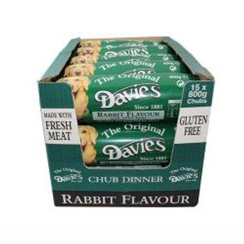 Davies Chubb Rabbit