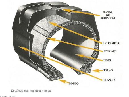 Descubra como são constituídos os pneus de diversos tipos de máquinas.