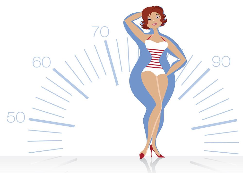 лишний вес, подсознательные причины лишнего веса