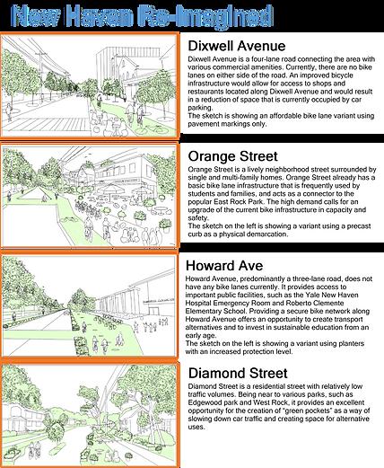 Vision street designs.png
