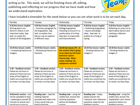 Year 6 Weekly Letter 25/01/2021