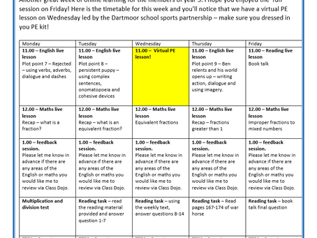 Year 5 Weekly Letter 25/01/2021