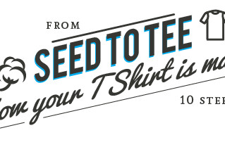 From Seed to TEE: How your T-Shirt is made.
