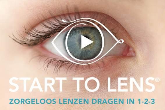 Start to lens