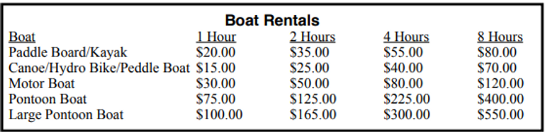 2021 Boat prices.png