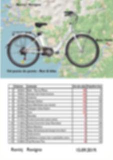 biciklisti.jpg