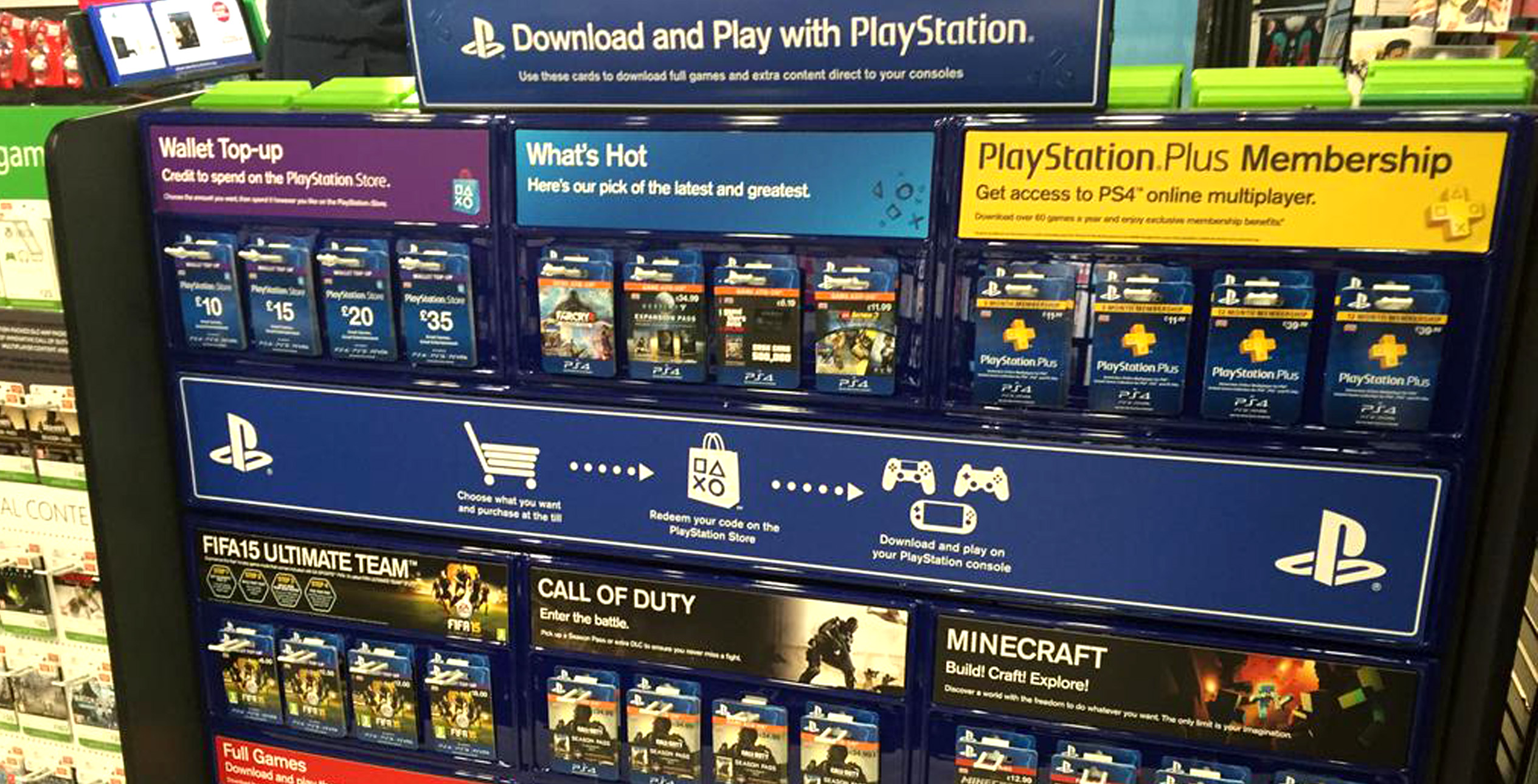 Sony Playstation Fixture