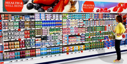 Muller Retail Catagory