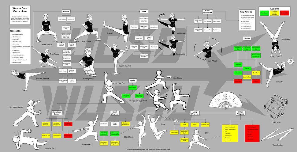 Wushu Curriculum.jpeg