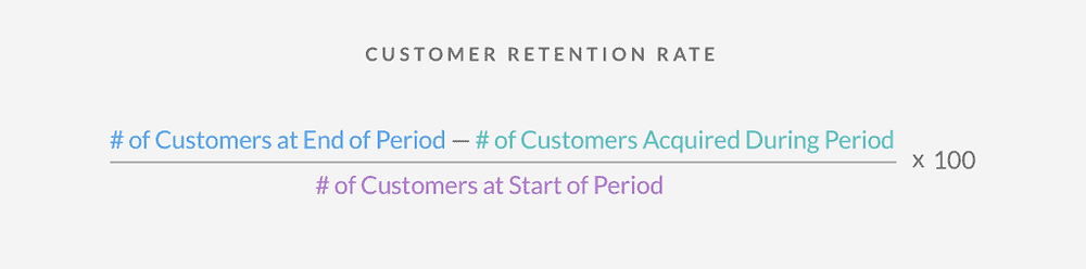 Countly | What is Customer Retention?