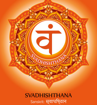 Körperenergie – Svadhisthana-Chakra - Dein Body - (5 Minuten)