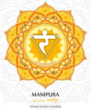 Körperenergie - Manipura-Chakra - Dein Body - (6 Minuten)