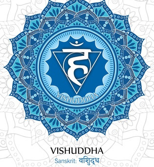 Der Wille zur Wahrheit – Vishuddha-Chakra - Dein Body - (5 Minuten)
