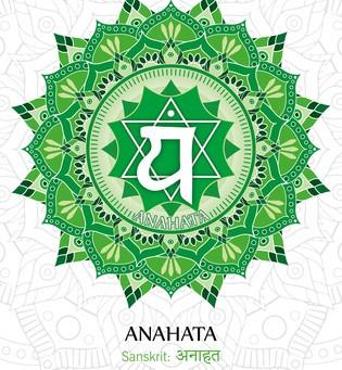 Körperenergie – Anahata-Chakra - Dein Body - (5 Minuten)