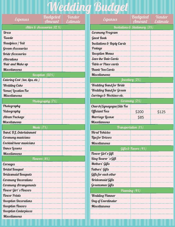 Wedding-Budget-Chart.jpg