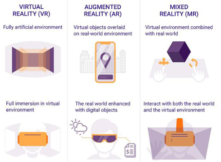 Our Perspectives on Emerging Opportunities in Mixed Reality