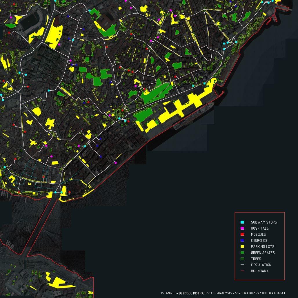 District Analysis