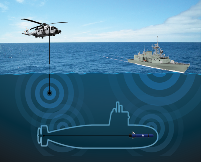 GeoSpectrum Technologies Introducing Multipurpose Autonomous sub-surface Training Target