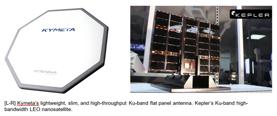 Kepler Communications demonstrates LEO tracking and data transfers on Kymeta's electronically steered antenna