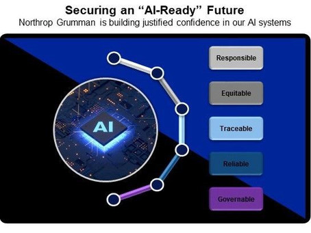 Northrop Grumman building 'justified confidence' for integrated artificial intelligence systems