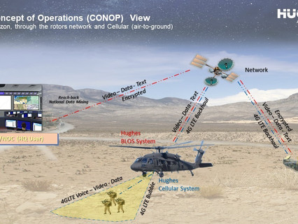 Hughes Defense extends the comms for ground soldiers using cellular to helicopters