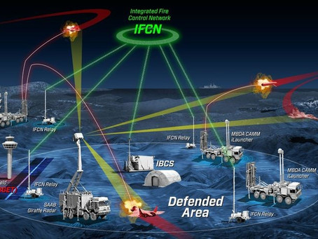 Northrop Grumman, MBDA and Saab demonstrate the integration of disparate missile and radar systems i