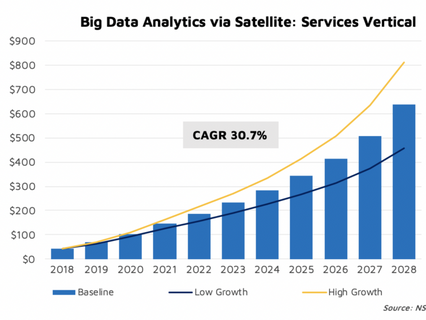 NSR Bottom Line - Earth Observation: more than data & insights