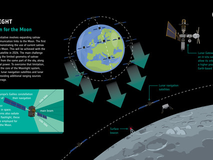 ESA sets path for commercial communications around the Moon