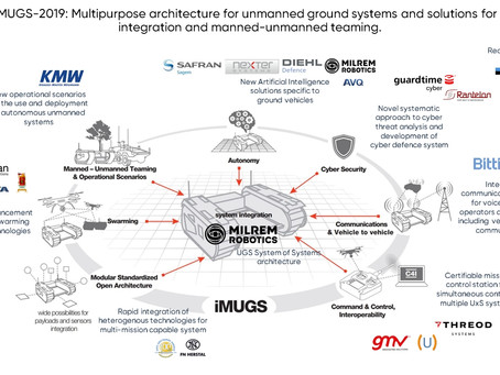 Milrem Robotics led consortium awarded 30,6 MEUR by the European Commission to develop a European st