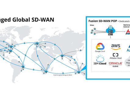 Fusion Broadband embraces Equinix in global expansion of its SD-WAN service
