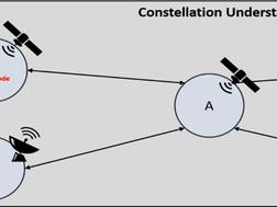 Orbit Logic leverages blockchain for constellation communication over dynamic networks
